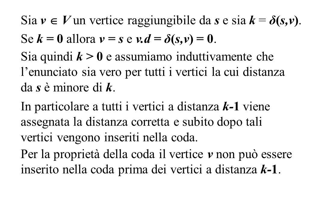 Sia v  V un vertice raggiungibile da s e sia k = δ(s,v).