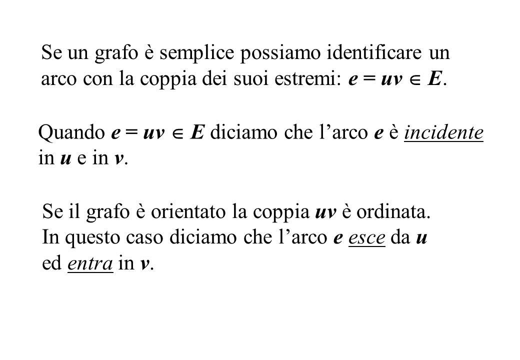 Se un grafo è semplice possiamo identificare un arco con la coppia dei suoi estremi: e = uv  E.