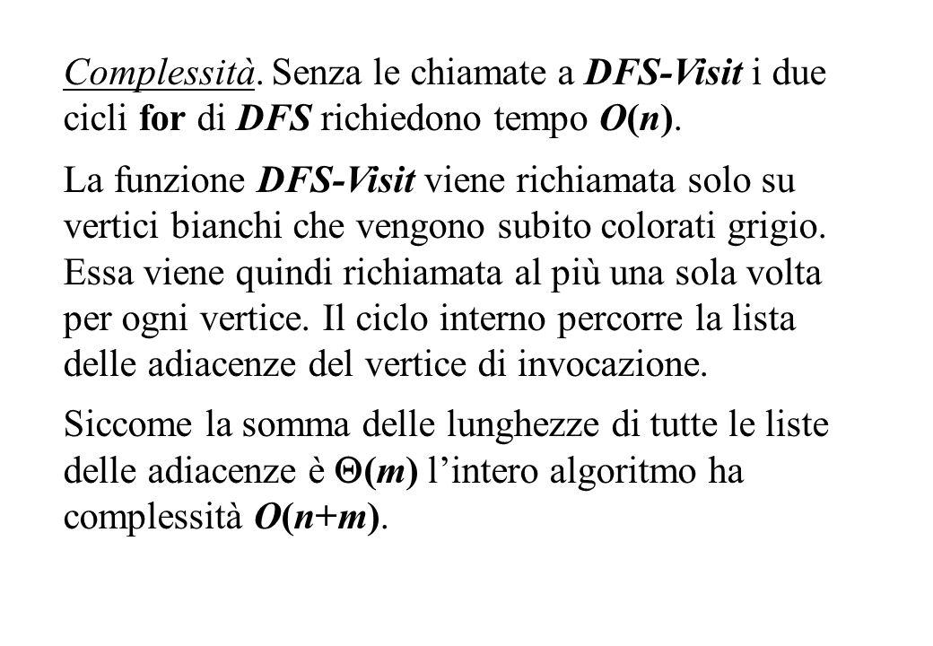 Complessità. Senza le chiamate a DFS-Visit i due cicli for di DFS richiedono tempo O(n).