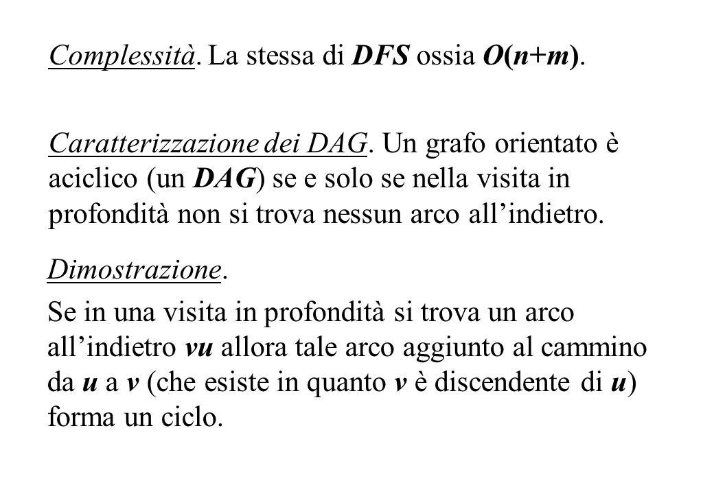 Complessità. La stessa di DFS ossia O(n+m).