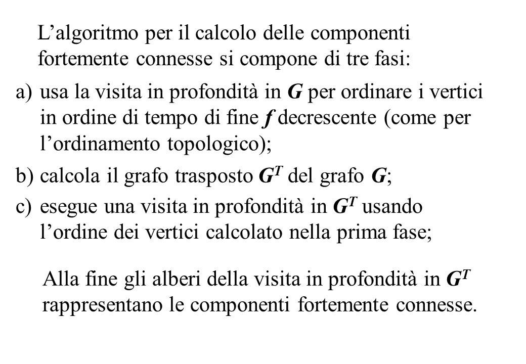 L'algoritmo per il calcolo delle componenti fortemente connesse si compone di tre fasi: