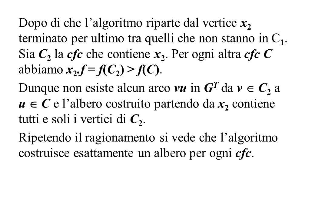 Dopo di che l'algoritmo riparte dal vertice x2 terminato per ultimo tra quelli che non stanno in C1. Sia C2 la cfc che contiene x2. Per ogni altra cfc C abbiamo x2.f = f(C2) > f(C).