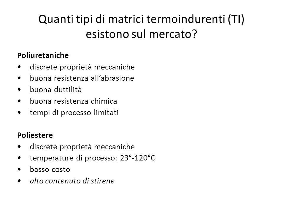 Quanti tipi di matrici termoindurenti (TI) esistono sul mercato