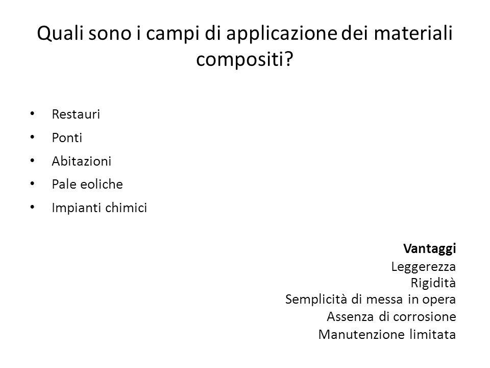 Quali sono i campi di applicazione dei materiali compositi