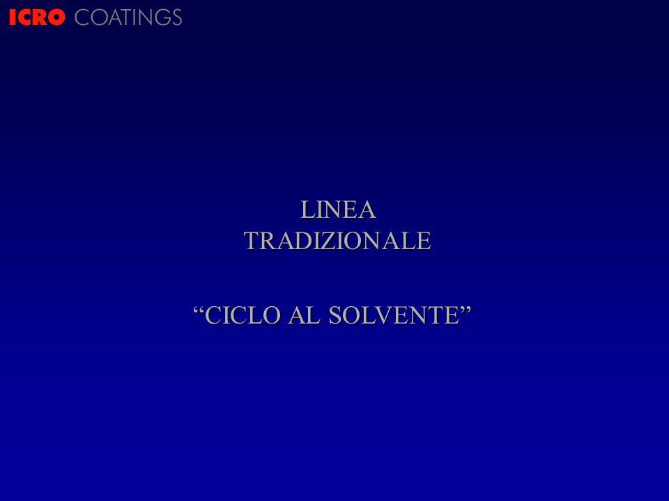 ICRO COATINGS LINEA TRADIZIONALE CICLO AL SOLVENTE