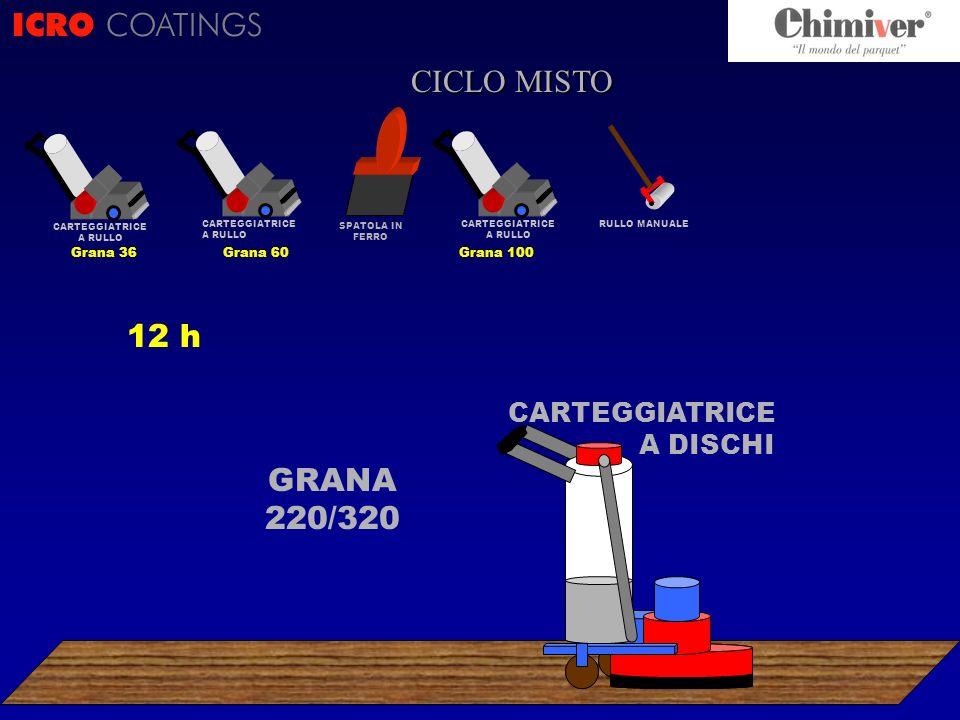 ICRO COATINGS CICLO CICLO MISTO 12 h GRANA 220/320