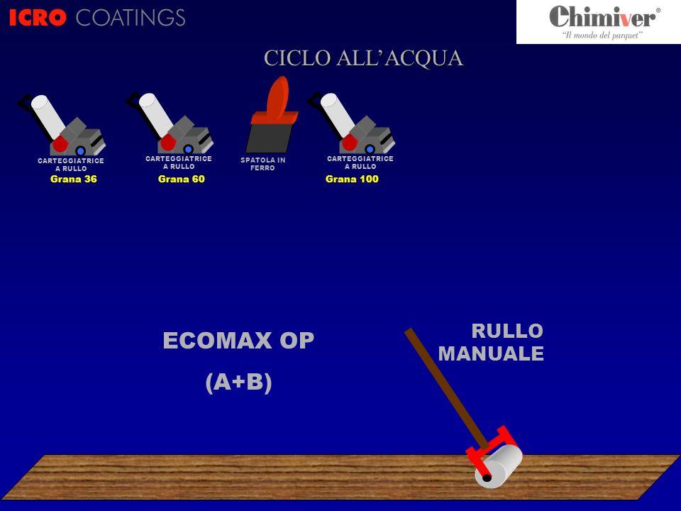 ICRO COATINGS CICLO CICLO ALL'ACQUA ECOMAX OP (A+B) RULLO MANUALE