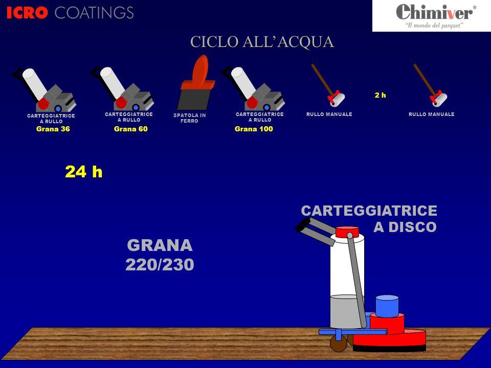 ICRO COATINGS CICLO CICLO ALL'ACQUA 24 h GRANA 220/230