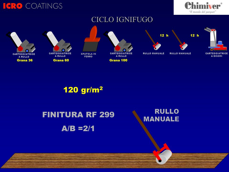 ICRO COATINGS CICLO CICLO IGNIFUGO 120 gr/m2 FINITURA RF 299