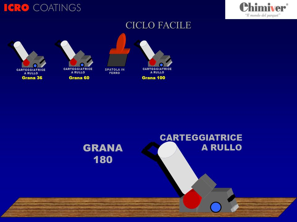 ICRO COATINGS CICLO FACILE GRANA 180 CARTEGGIATRICE A RULLO Grana 36