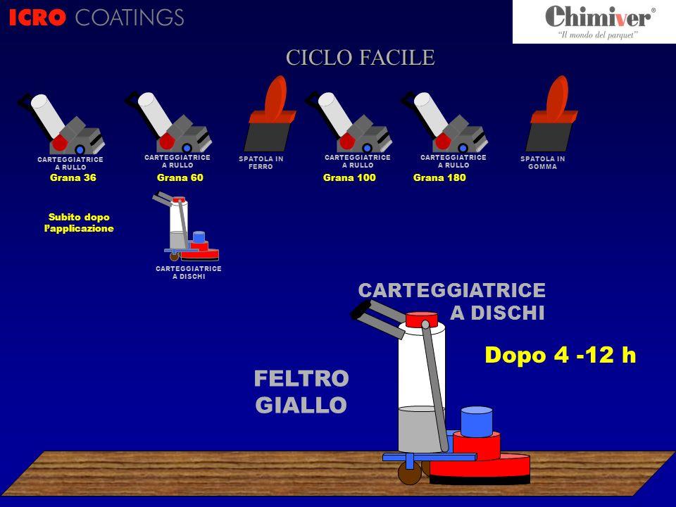 ICRO COATINGS CICLO CICLO FACILE Dopo 4 -12 h FELTRO GIALLO