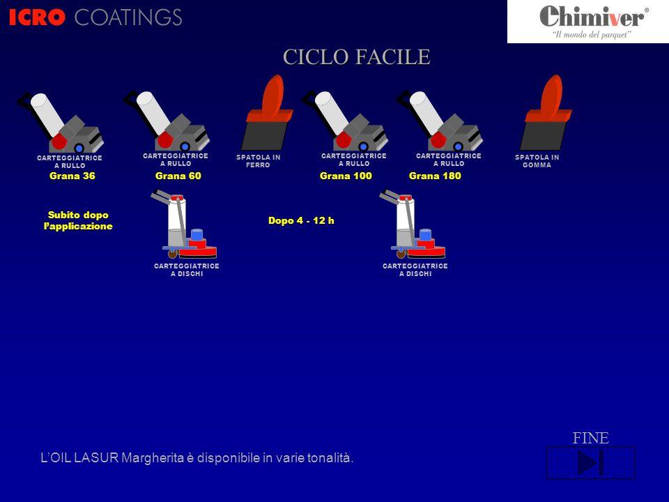 ICRO COATINGS CICLO CICLO FACILE FINE