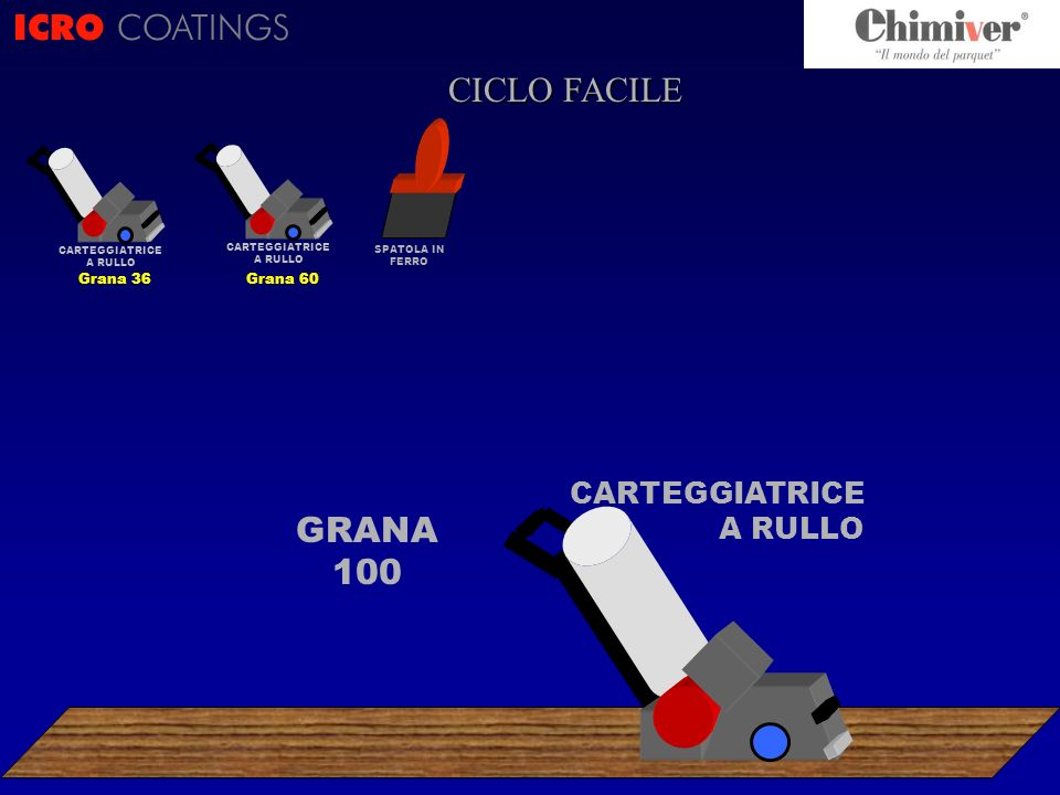 ICRO COATINGS CICLO FACILE GRANA 100 CARTEGGIATRICE A RULLO Grana 36