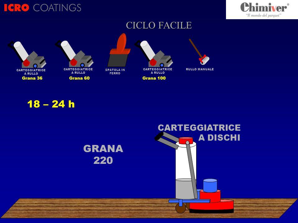 ICRO COATINGS CICLO FACILE 18 – 24 h GRANA 220 CARTEGGIATRICE A DISCHI