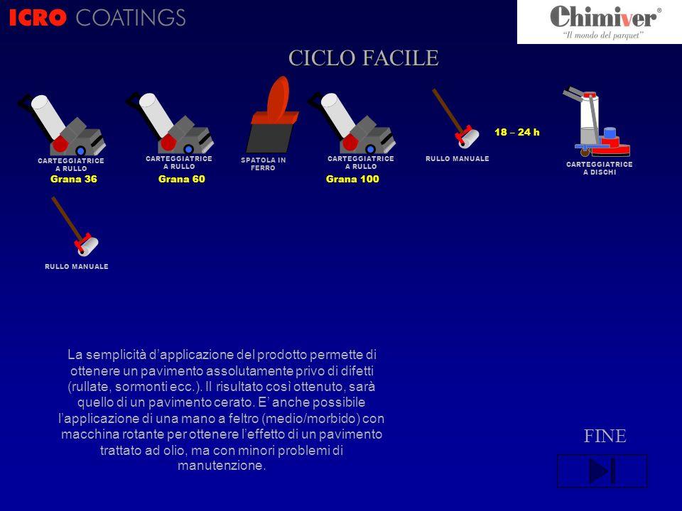 ICRO COATINGS CICLO FACILE FINE