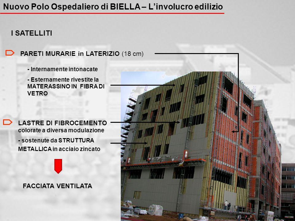 Nuovo Polo Ospedaliero di BIELLA – L'involucro edilizio