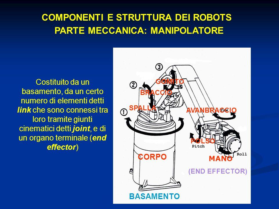 COMPONENTI E STRUTTURA DEI ROBOTS