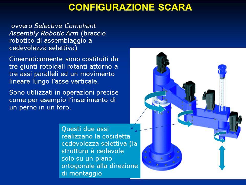 CONFIGURAZIONE SCARA ovvero Selective Compliant Assembly Robotic Arm (braccio robotico di assemblaggio a cedevolezza selettiva)
