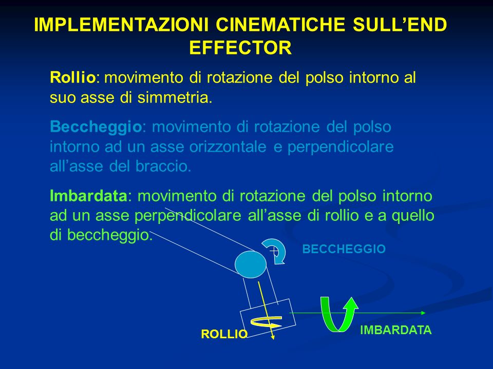 IMPLEMENTAZIONI CINEMATICHE SULL'END EFFECTOR