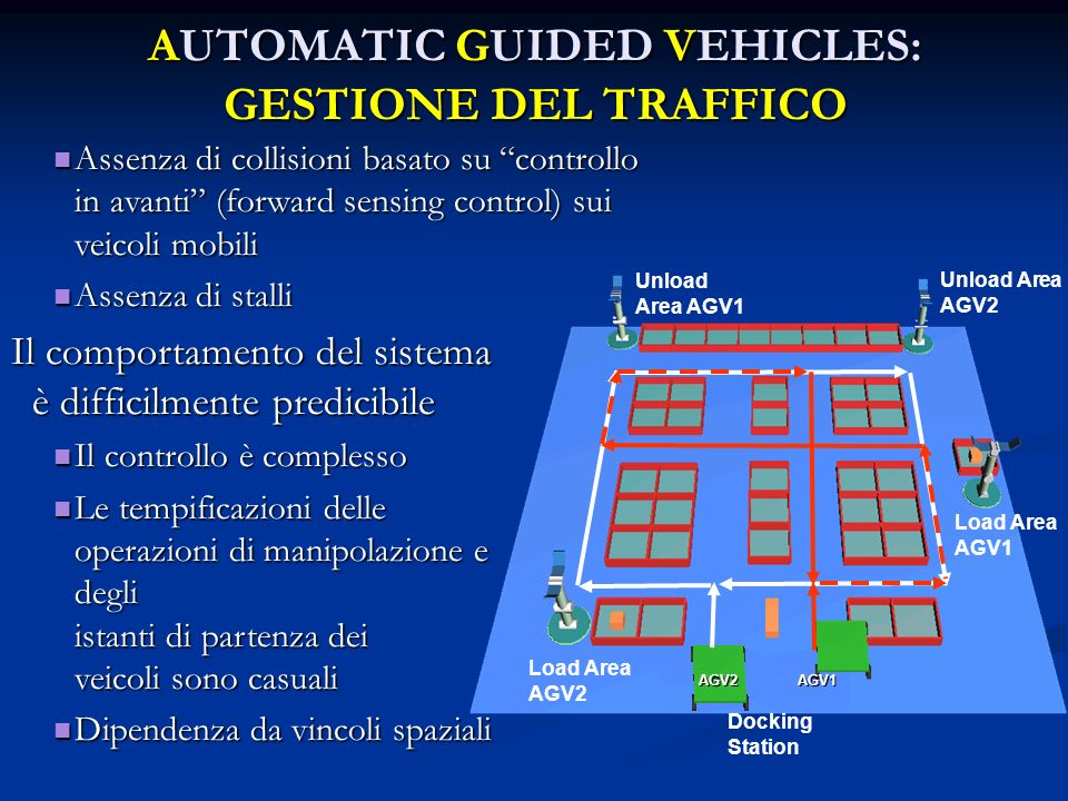 AUTOMATIC GUIDED VEHICLES: GESTIONE DEL TRAFFICO