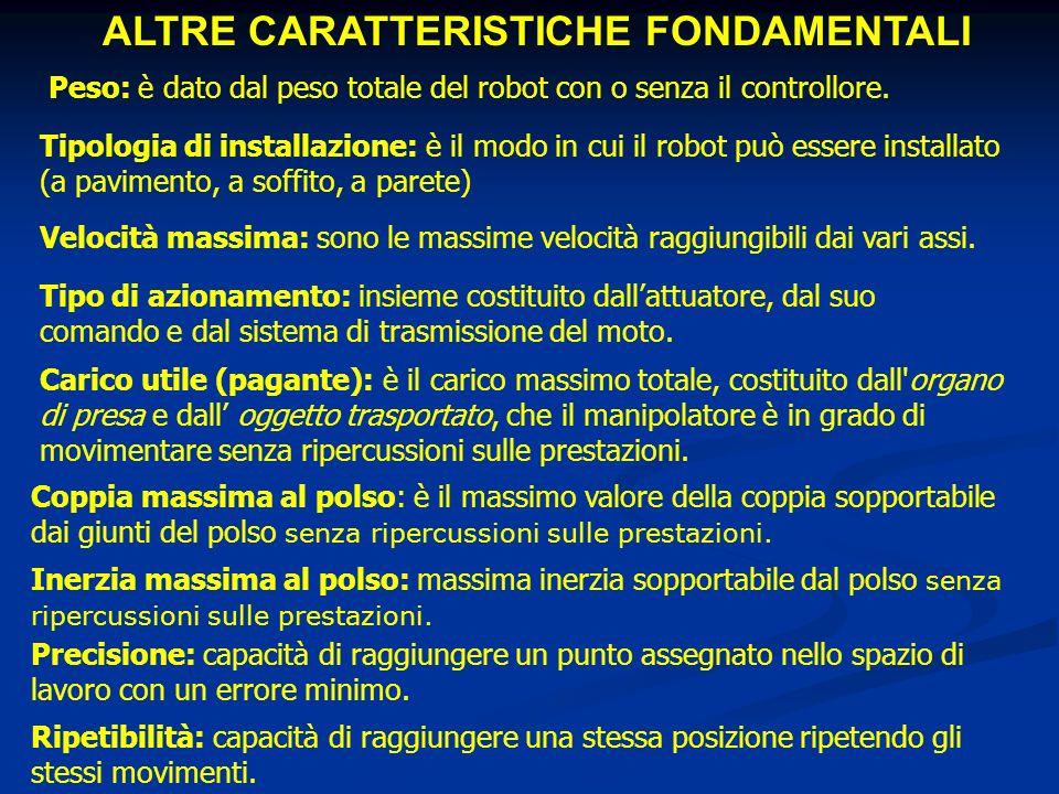 ALTRE CARATTERISTICHE FONDAMENTALI