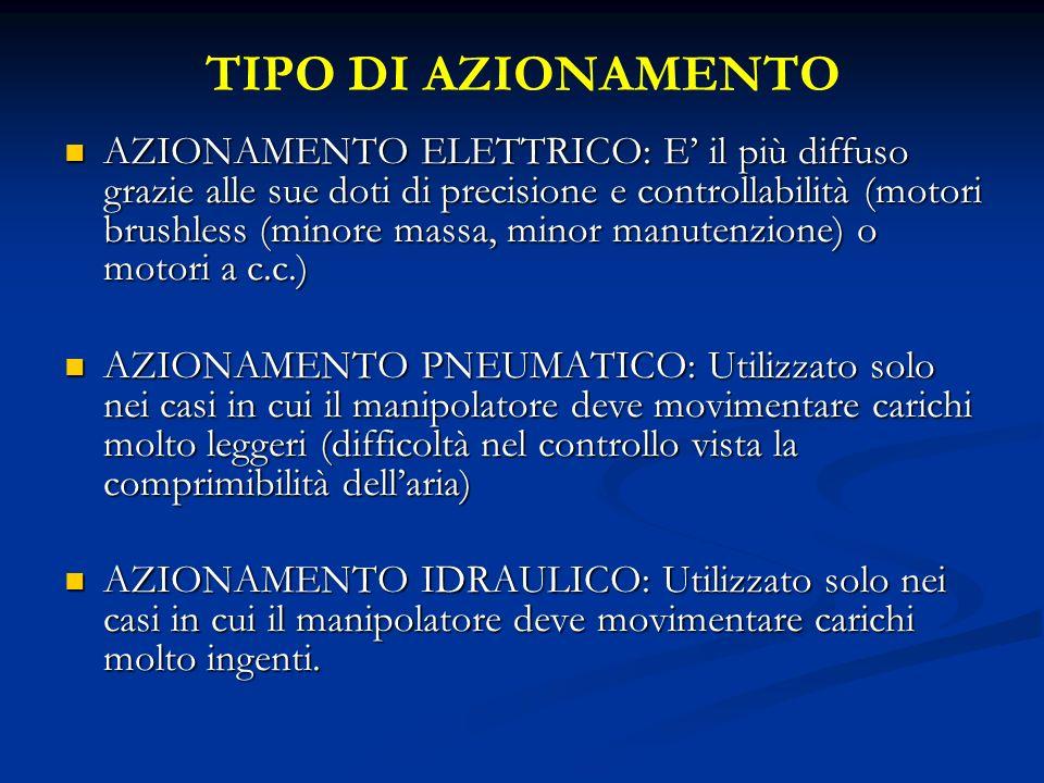 TIPO DI AZIONAMENTO