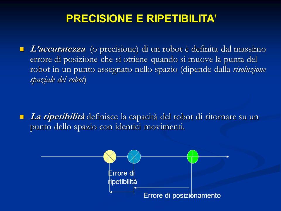 PRECISIONE E RIPETIBILITA'