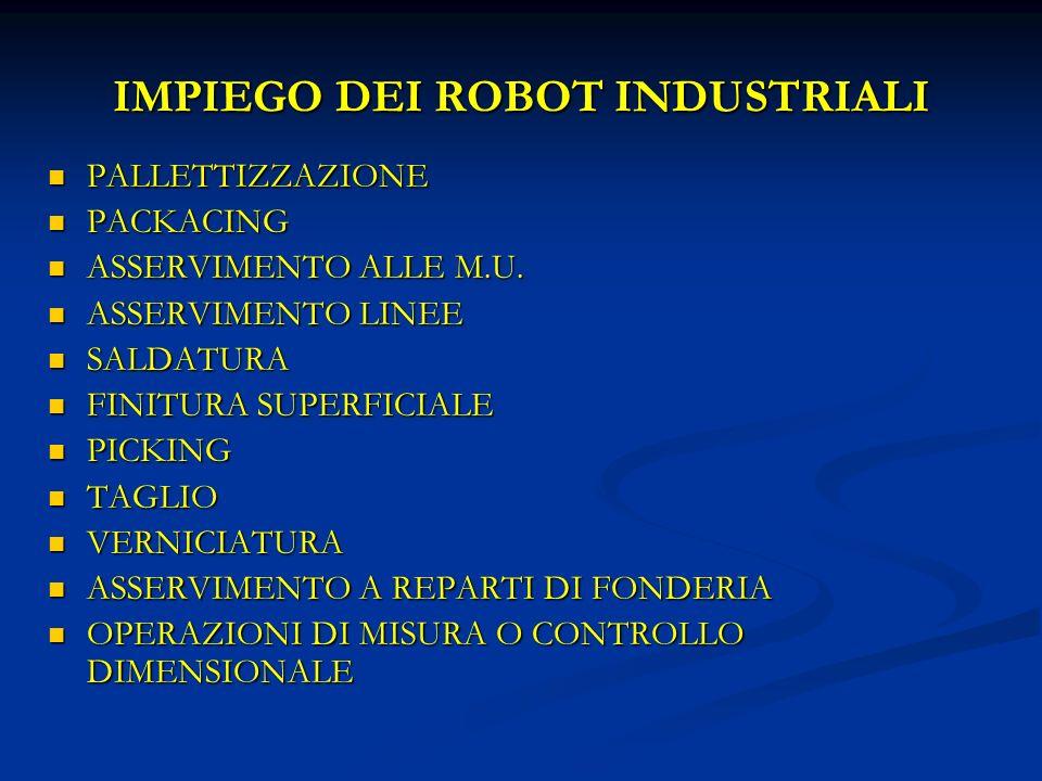 IMPIEGO DEI ROBOT INDUSTRIALI