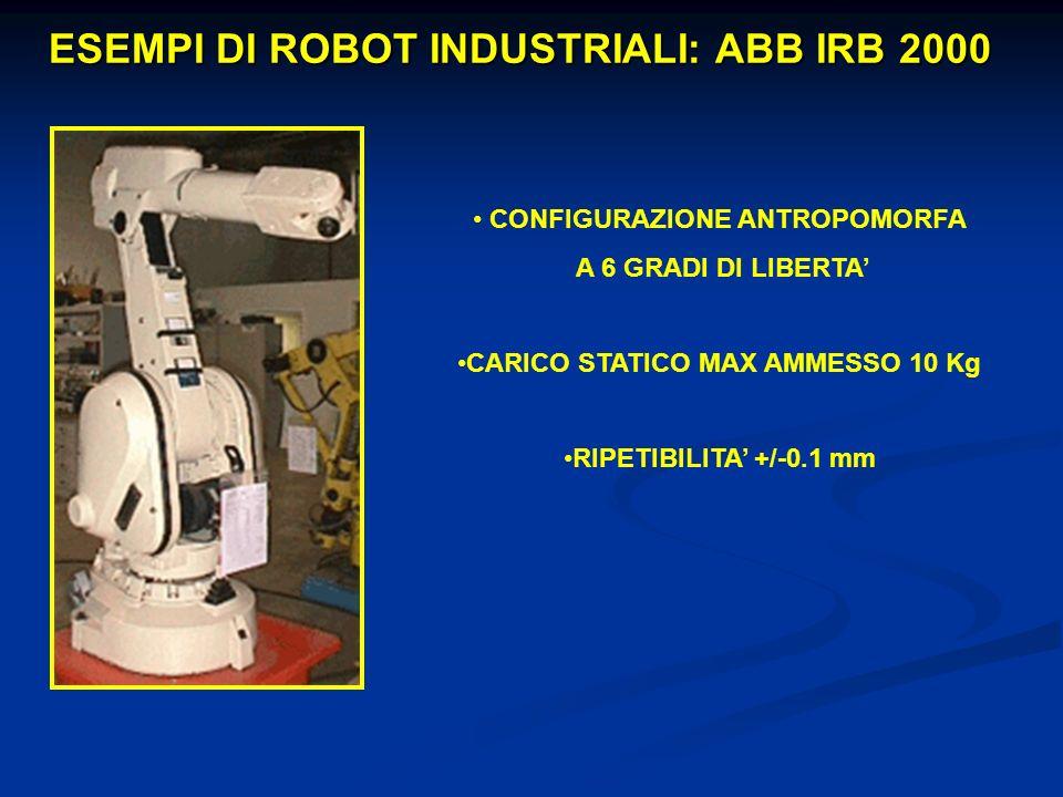 CONFIGURAZIONE ANTROPOMORFA CARICO STATICO MAX AMMESSO 10 Kg