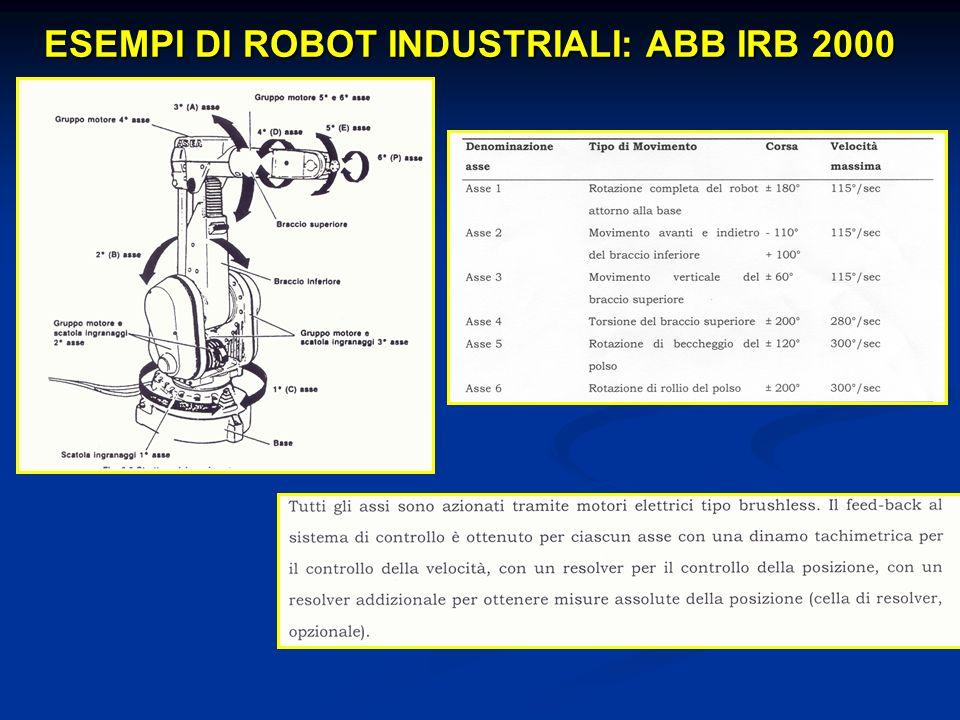 ESEMPI DI ROBOT INDUSTRIALI: ABB IRB 2000