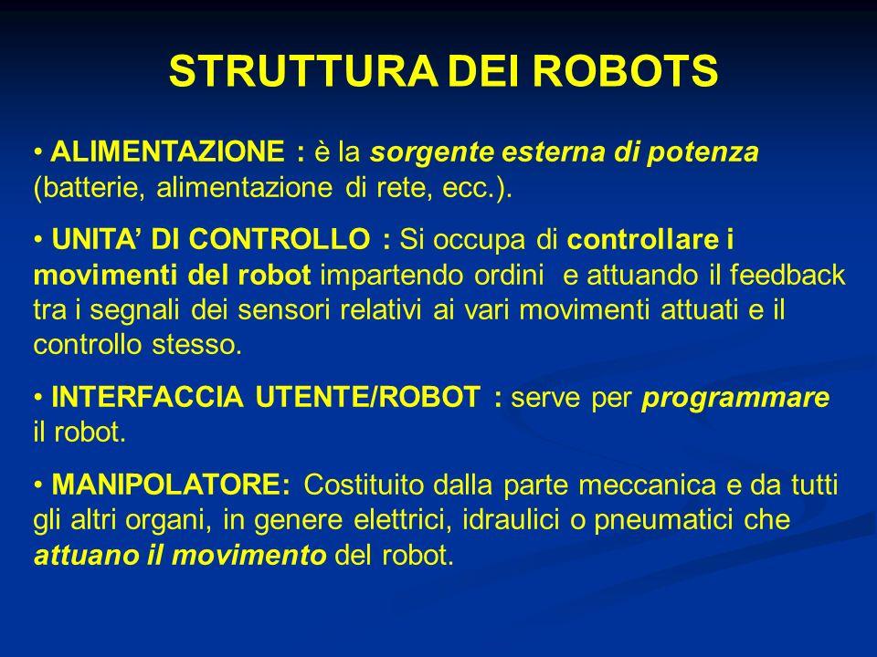 STRUTTURA DEI ROBOTS ALIMENTAZIONE : è la sorgente esterna di potenza (batterie, alimentazione di rete, ecc.).