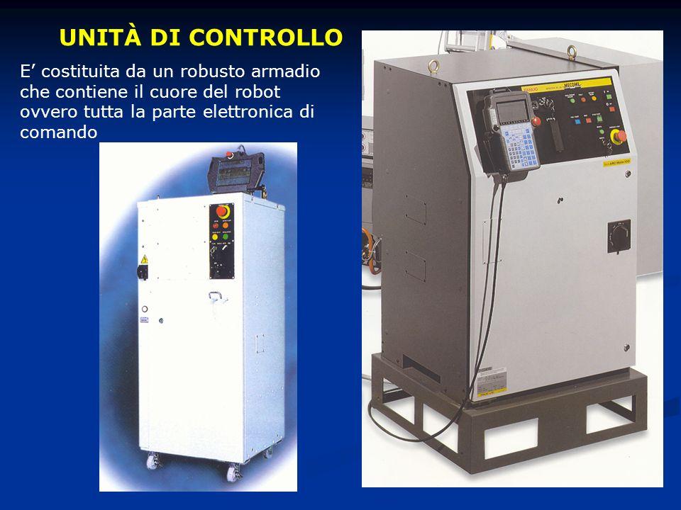 UNITÀ DI CONTROLLO E' costituita da un robusto armadio che contiene il cuore del robot ovvero tutta la parte elettronica di comando.