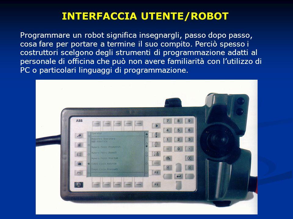 INTERFACCIA UTENTE/ROBOT