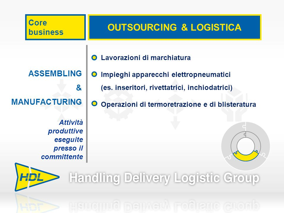 OUTSOURCING & LOGISTICA