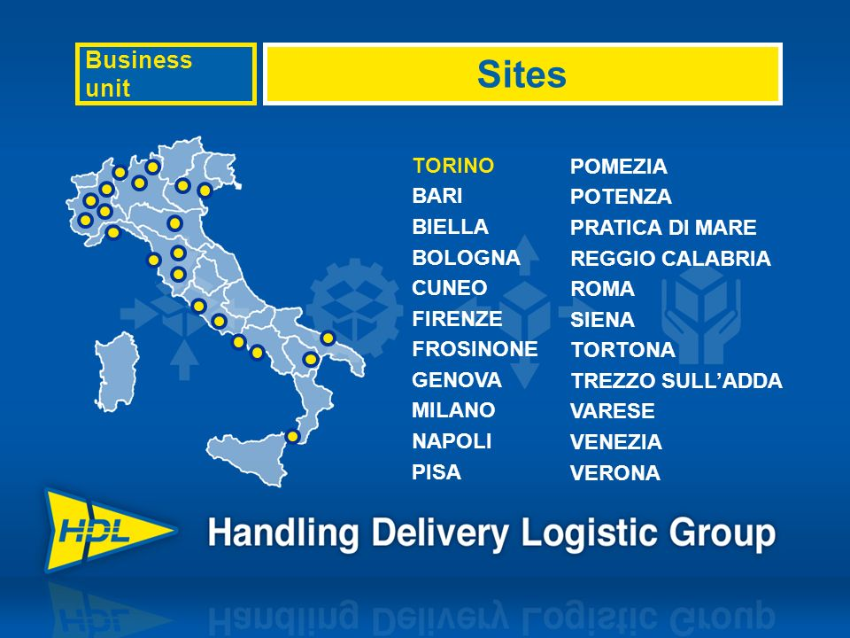 Sites Business unit TORINO POMEZIA BARI POTENZA BIELLA PRATICA DI MARE