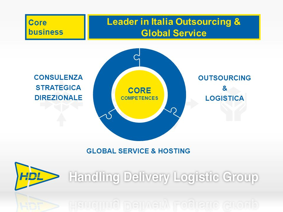 Leader in Italia Outsourcing & Global Service