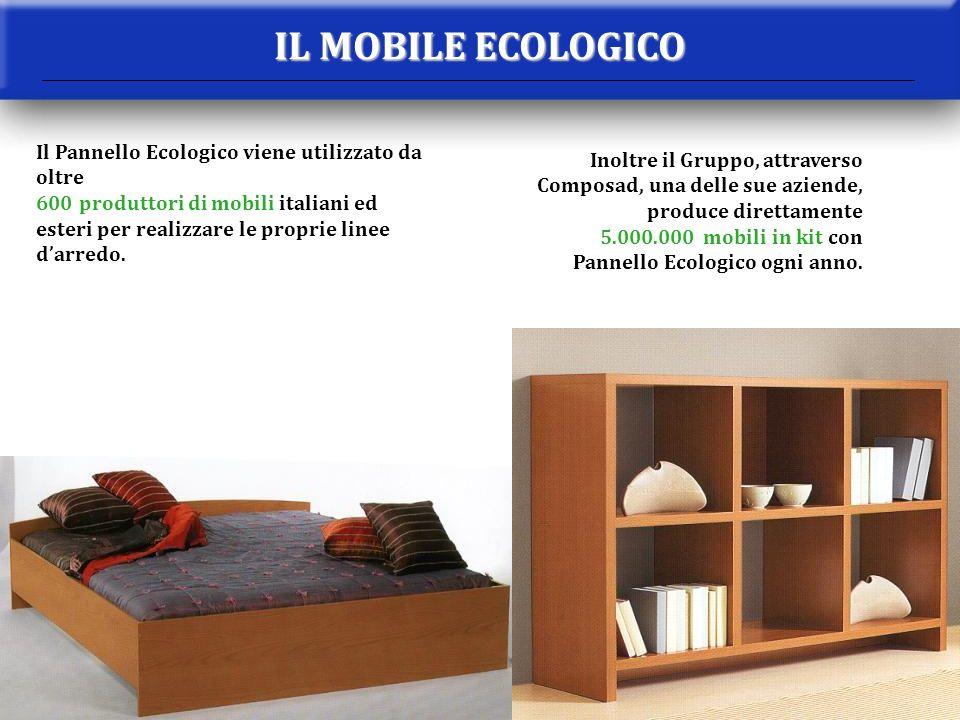 IL MOBILE ECOLOGICO Il Pannello Ecologico viene utilizzato da oltre