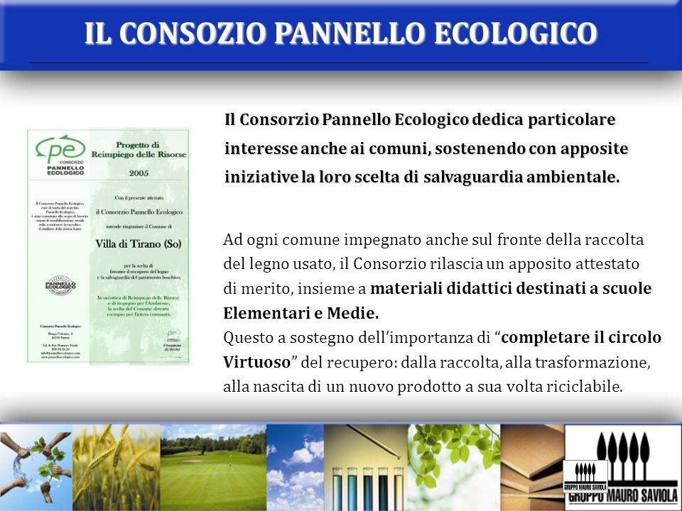 IL CONSOZIO PANNELLO ECOLOGICO