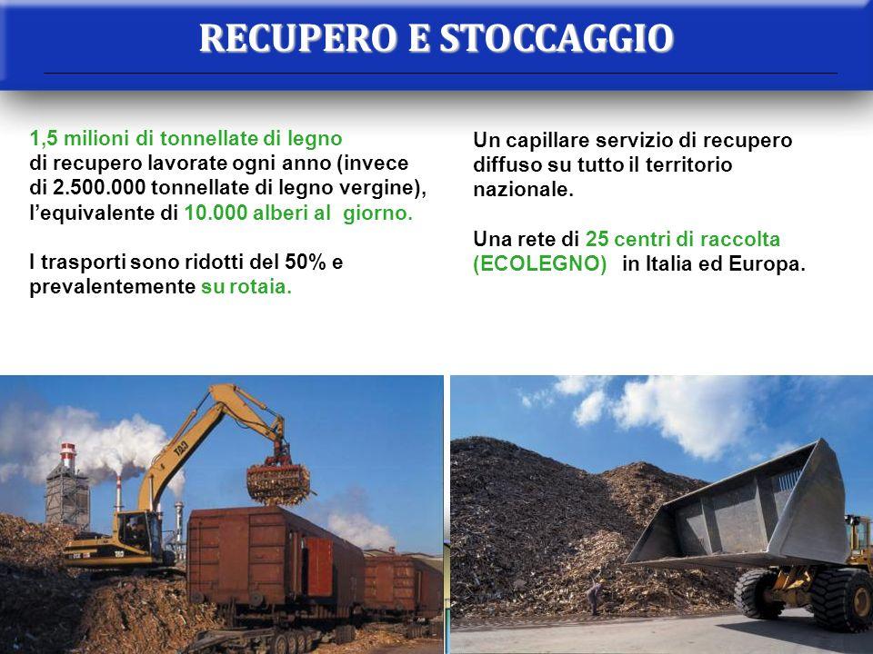 RECUPERO E STOCCAGGIO 1,5 milioni di tonnellate di legno