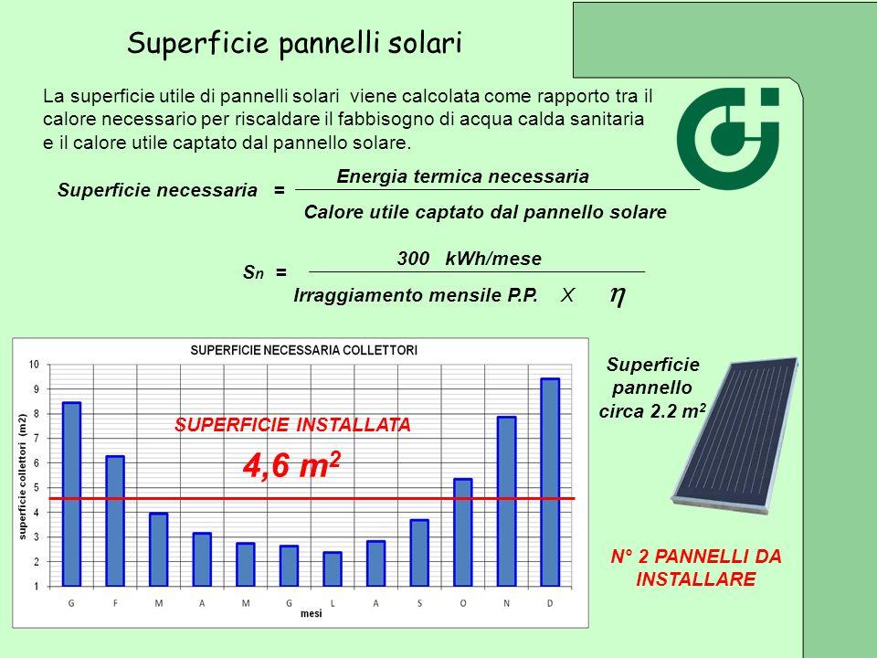 Pannelli solari termici ppt scaricare for Pannelli solari per acqua calda ultima generazione
