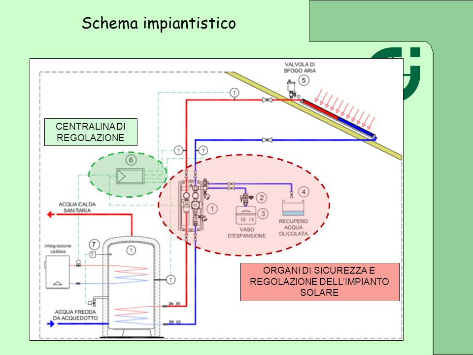 Schema impiantistico CENTRALINA DI REGOLAZIONE