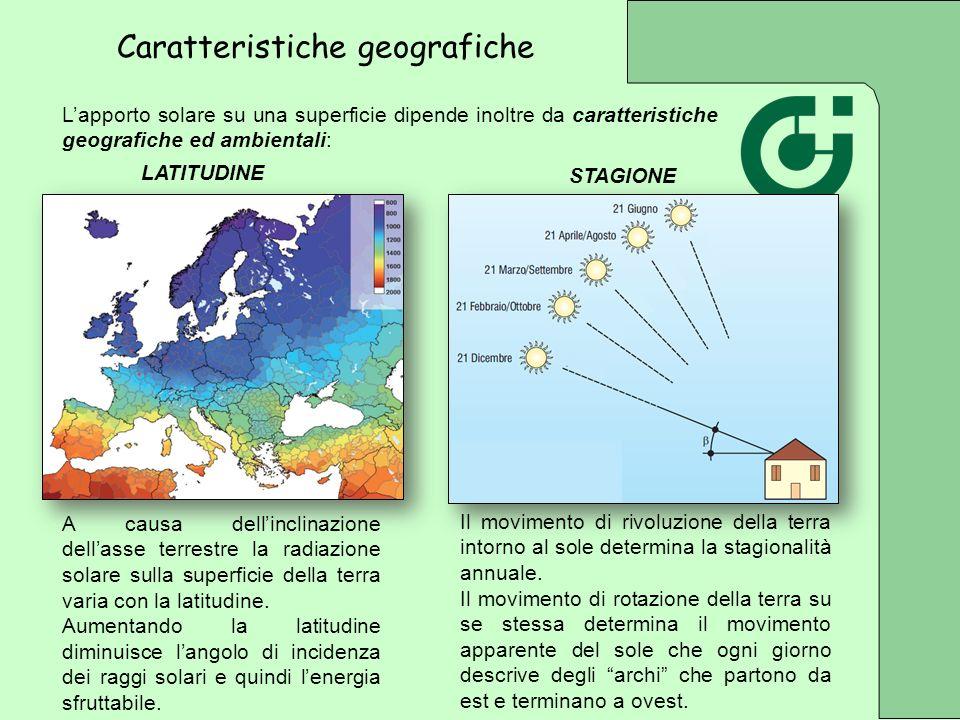 Caratteristiche geografiche