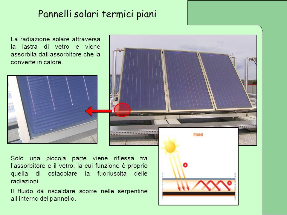 Pannelli solari termici ppt scaricare for Piani di cabina solare