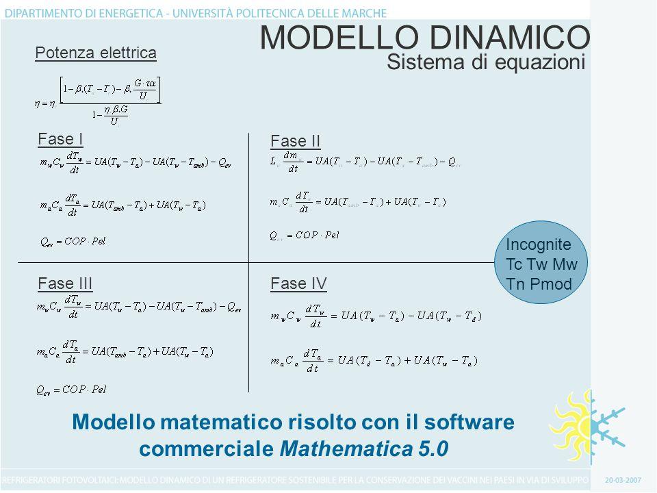 Modello matematico risolto con il software commerciale Mathematica 5.0