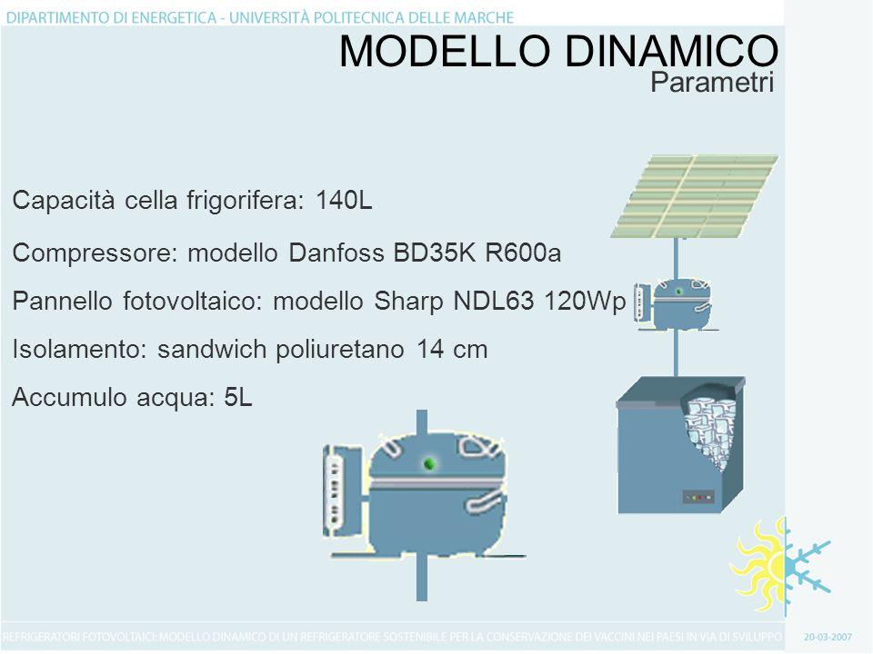 MODELLO DINAMICO Parametri Capacità cella frigorifera: 140L