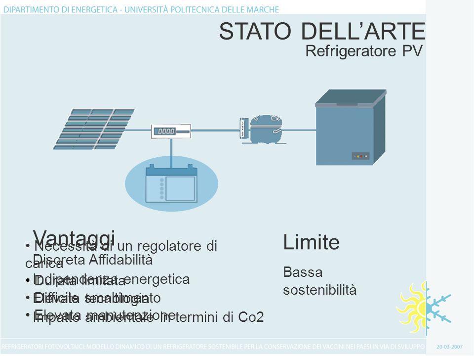 STATO DELL'ARTE Vantaggi Limite Refrigeratore PV