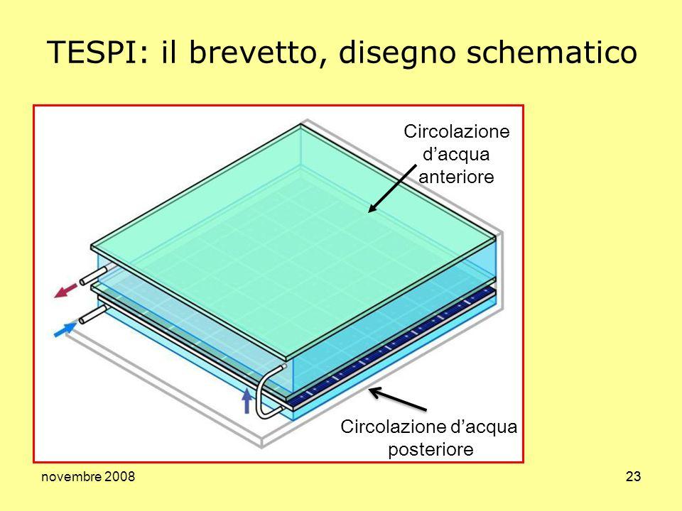TESPI: il brevetto, disegno schematico