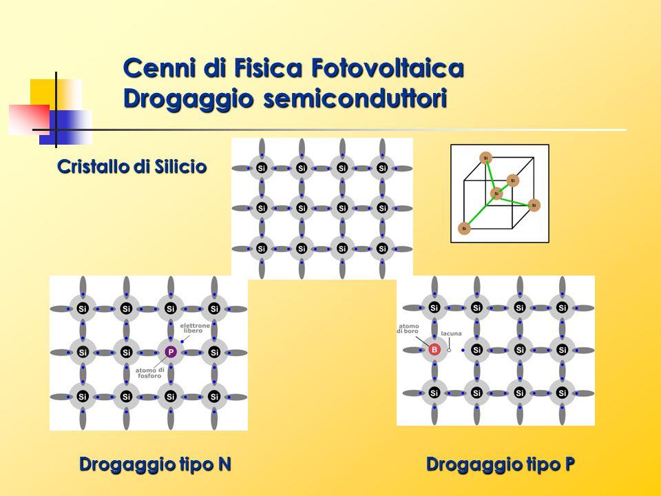 Cenni di Fisica Fotovoltaica Drogaggio semiconduttori