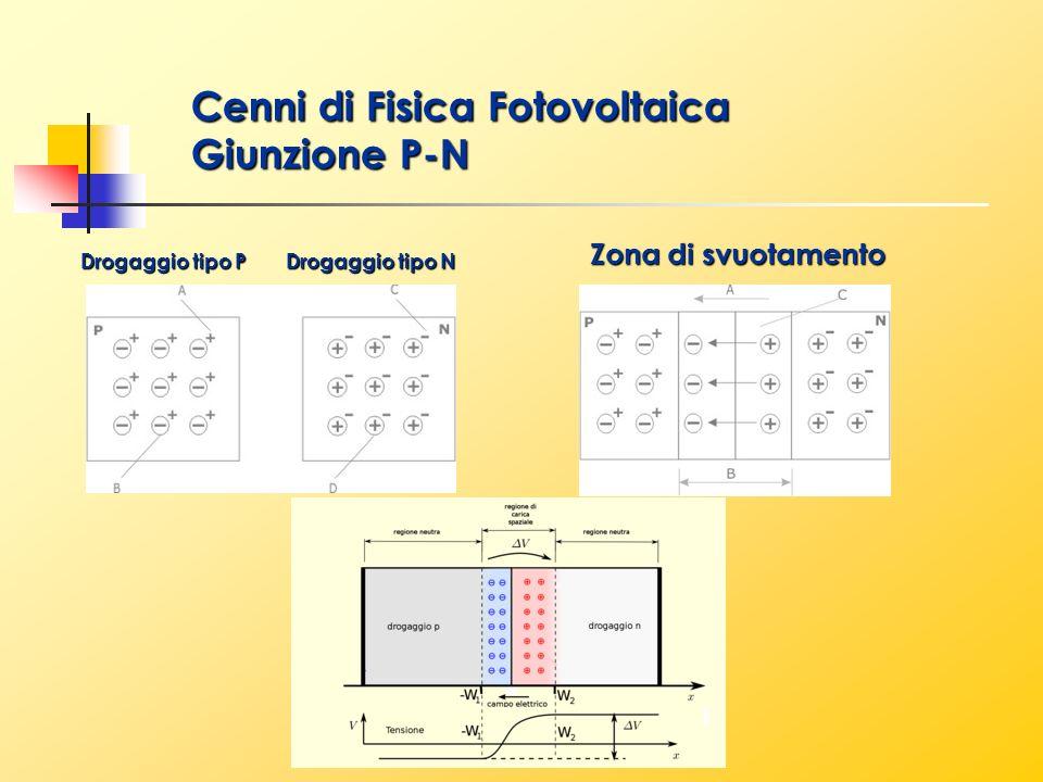 Cenni di Fisica Fotovoltaica Giunzione P-N