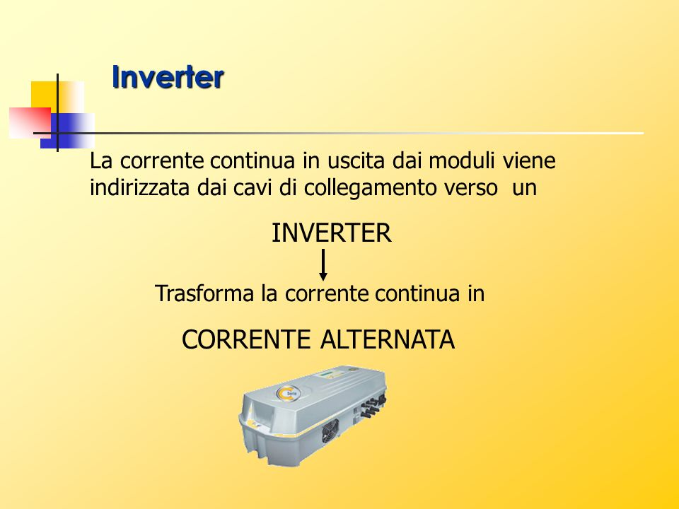 Inverter La corrente continua in uscita dai moduli viene indirizzata dai cavi di collegamento verso un.